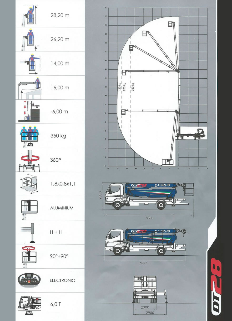 28-meter-travel-tower-specifications